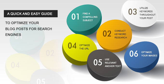 SEO Guide For Blog Posts