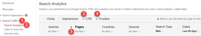 Google Search Console CTR View