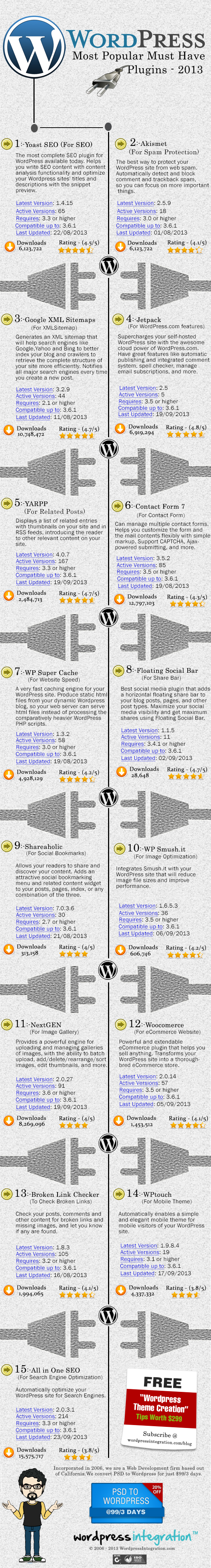 infographic-wordpress-plugins