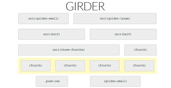 Girder Responsive Framework