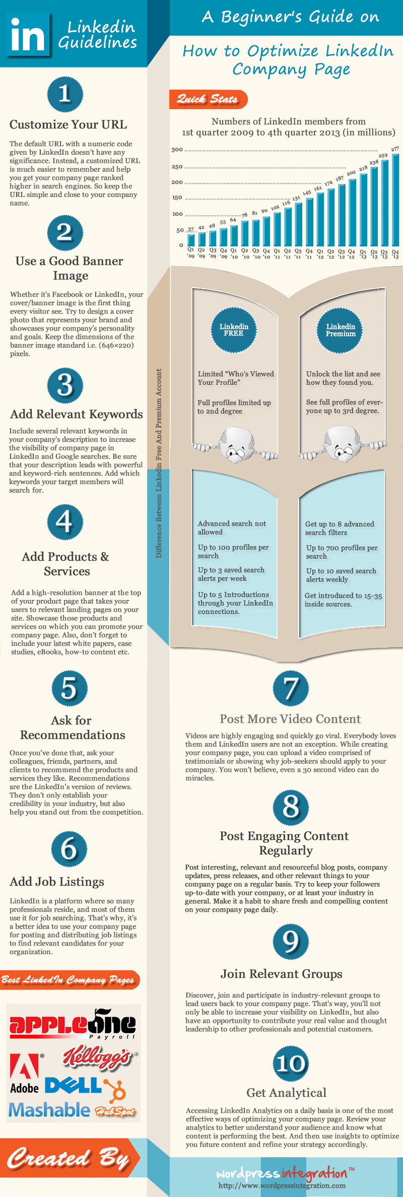 Linkedin Company Page Optimization - Infographic