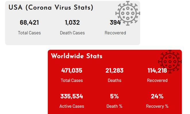 Coronavirus Cases Tracker