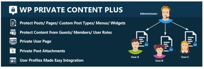 WP Private Content Plus